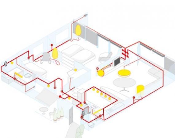Planungshilfe für ein Local Control Network (LCN) Gebäudeautomationssystem