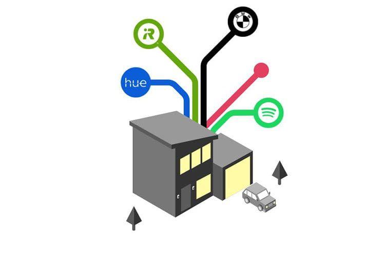 Durch IFTTT Automatisierungen können verschiedene Services miteinander verbunden werden