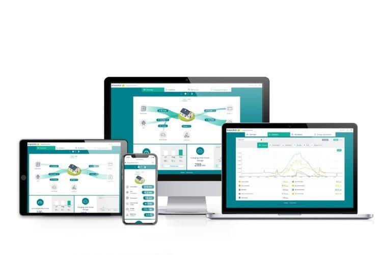 Kiwigrid unterstützt Unternehmen in der Energie- und Mobilitätswende