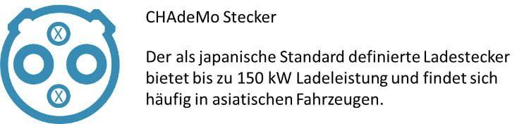 Der CHAdeMo Stecker ist der japanischer Standard für Schnellladung für DC Spannung