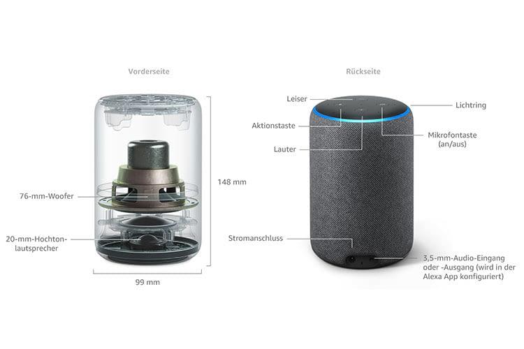 Echo 3: Der integrierte 76 mm Woofer und 20 mm Hochtonlautsprecher sorgen für raumfüllenden Sound