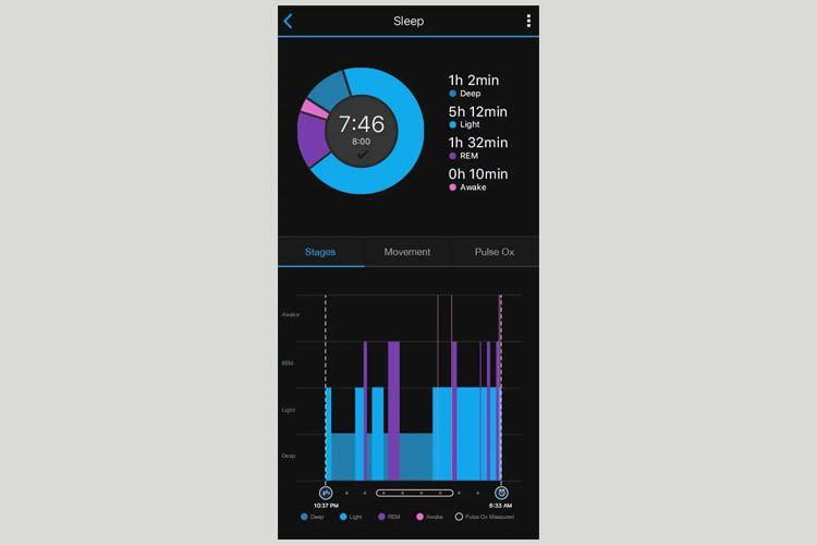 Per App lässt sich auf Wunsch auch die eigene Schlafqualität auswerten