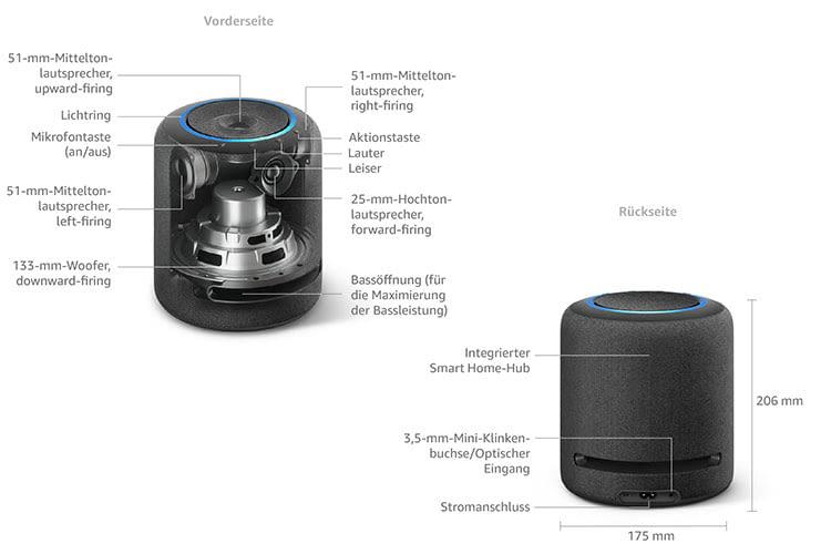 Amazon Echo Studio bietet als einziger Echo einen optischen Eingang und echten High Fidelity Sound
