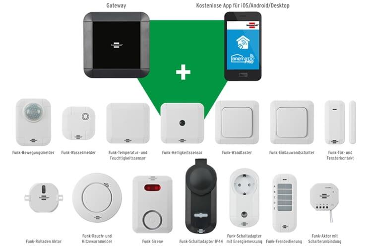BrematicPRO ist modular aufgebaut und wird mit dem Smartphone gesteuert