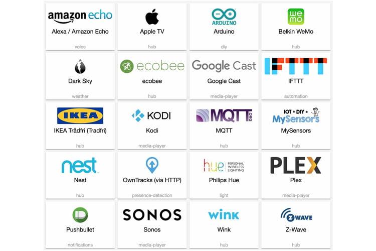 Von Amazon Echo über Belkin Wemo bis hin zu IKEA TRÅDFRI: Home Assistant unterstützt alle großen Hersteller.