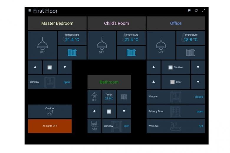 OpenHAB2 HABpanel Dashboard zur Hausautomation im Tablet Modus