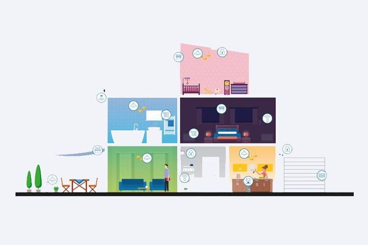 Das RADEMACHER HomePilot® Smart Home-System verwandelt das komplette Haus in ein Smart Home