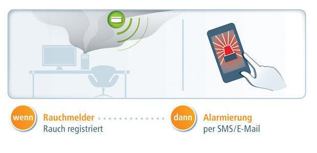 Die Devolo Home Control Rauchmelder Alarmfunktion