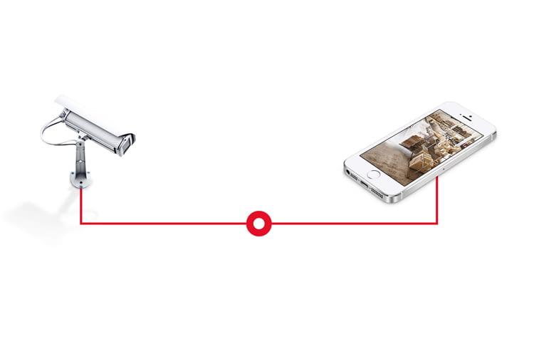 Video-Übertragung aufs Smartphone, Zutrittskontrolle und smarter Brandalarm