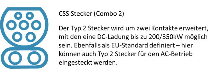 Der CSS Stecker oder Combo 2 ist eine Erweiterung vom Typ 2 Stecker für DC Ladung