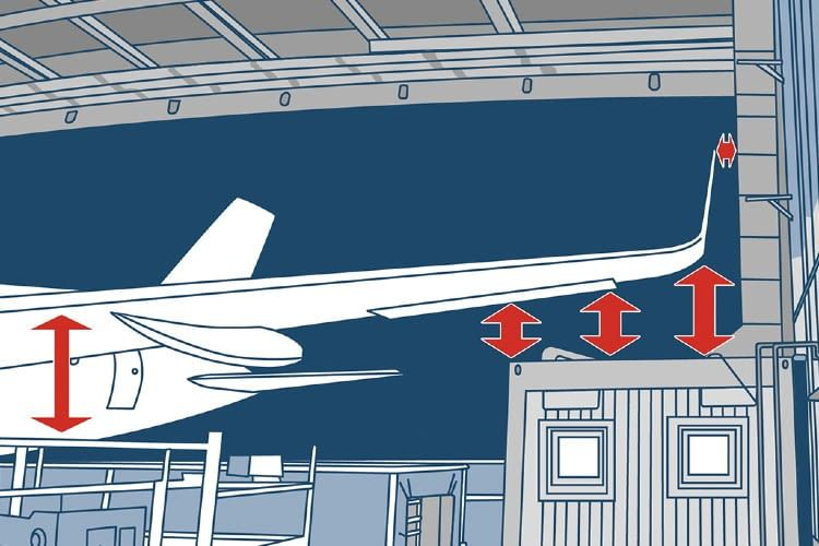 Mit nur zwei Scannern erstellt das System eine dreidimensionale Sicht auf das Flugzeug