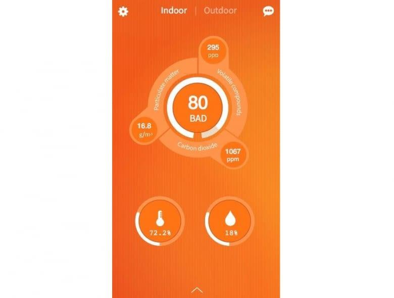 In der Foobot-App sieht man genau, wie es um die Luftqualität steht.