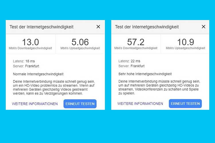 Im Test hat Google Nest Wifi ganze Arbeit geleistet und den Datendurchsatz um das ca. 4-fache erhöht