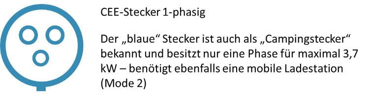 """1-phasiger """"blauer"""" CEE Stecker, auch als Campingstecker bekannt"""