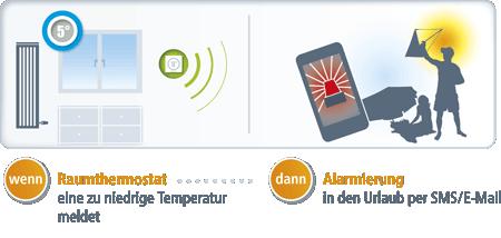 Benachrichtigung von Thermostat bei niedriger Temperatur