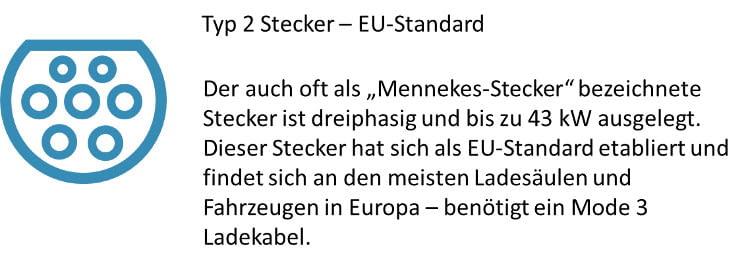 Der Typ 1 Stecker hat sich als EU Standard etabliert - oft auch als Mennekes Stecker bezeichnet