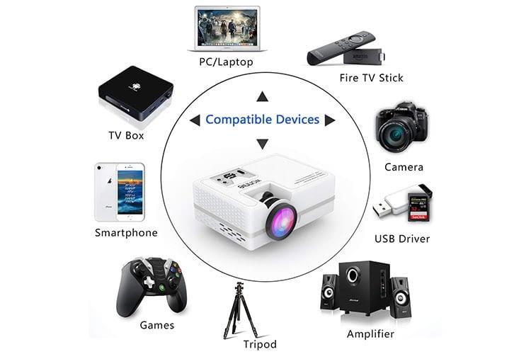 Mini-Beamer WONNIE unterstützt Bildquellen bis 1080p
