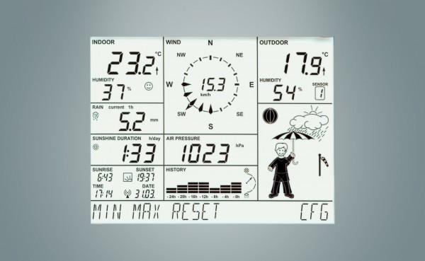 HomeMatic Funk-Wetterstation WDC 7000