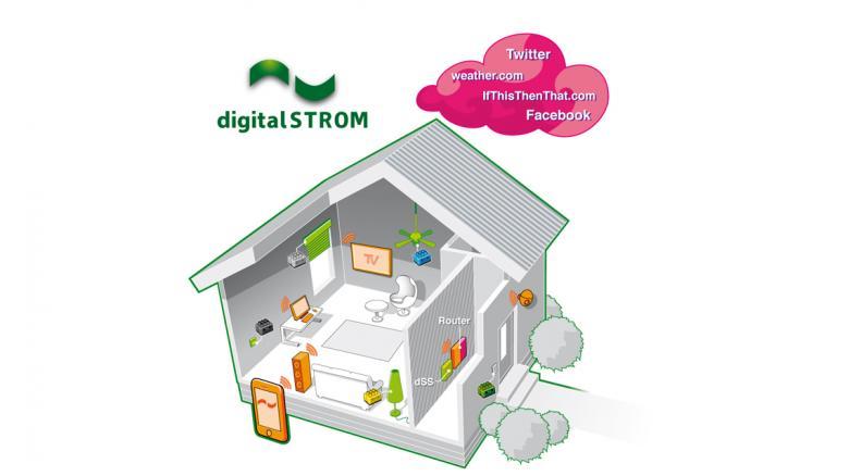digitalstrom_verbindet_alle_geraete_im_haus_mit_internet