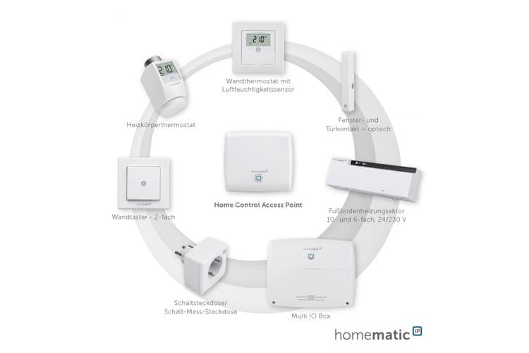 Wer keine Einzelprodukte zusammen suchen möchte, kann auch zu einem Homematic IP Starter-Set greifen