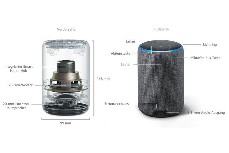 Im Echo Plus 2 integriert: Ein Zigbee Smart Home Hub