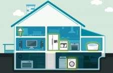 Neurio Smart Home Box